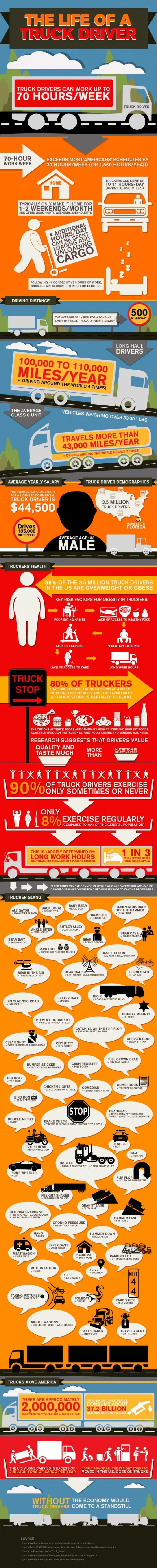 Truck Driver Life - Liquid Trucking